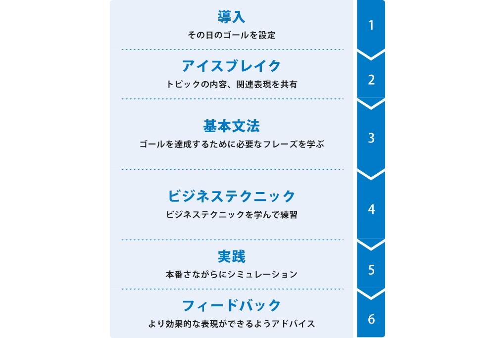 img_bpe_fig_schedule_03.jpg