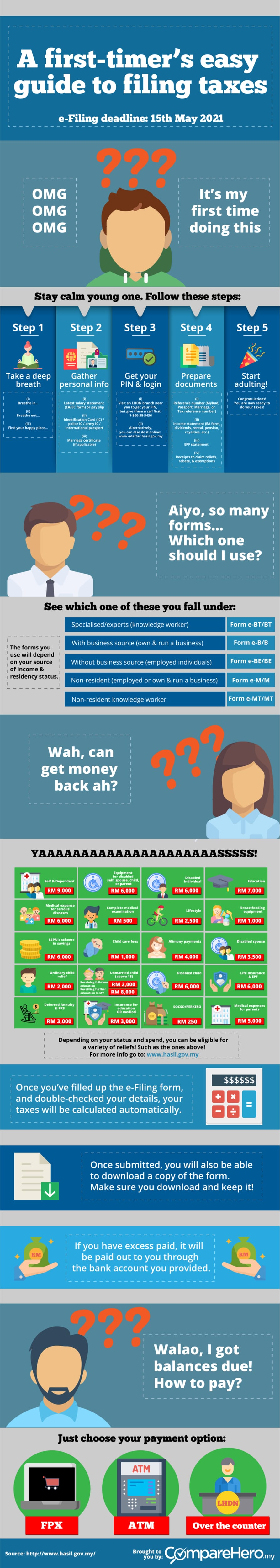 income-tax-guide-2021-infographic