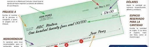 Anatomía de un cheque.