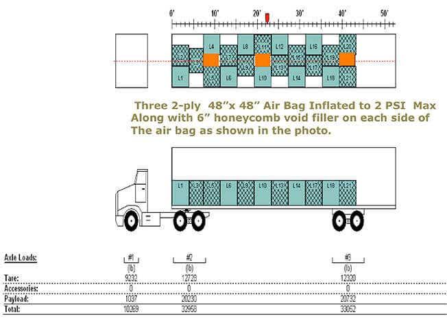 load 21 pallets