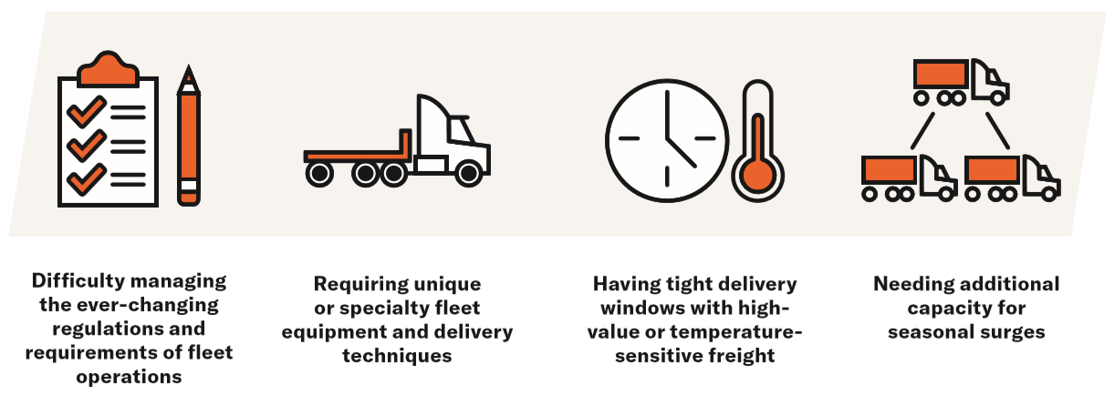 Four icons and list of reasons why dedicated transportation is right for you and your business