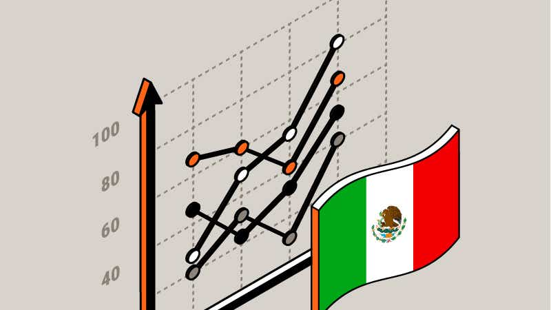 mexico transportation supply chain market update