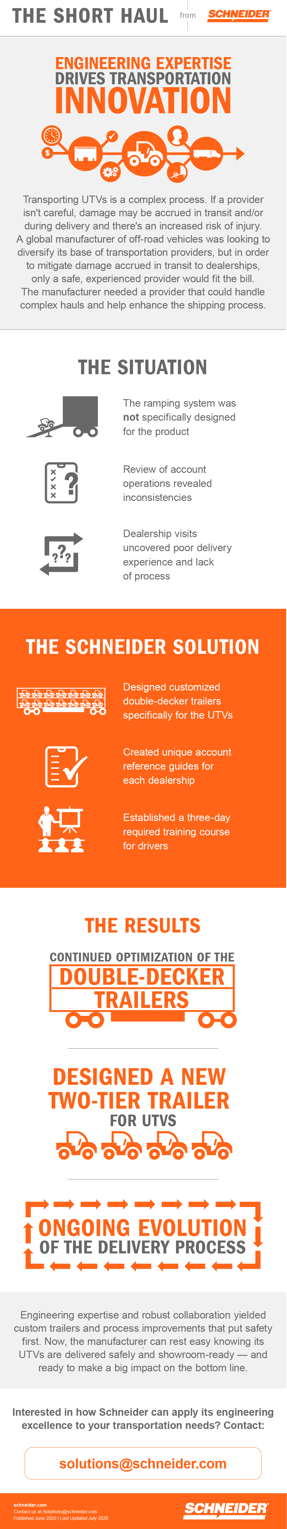 A infographic visually displaying how a global manufacturer was looking for a transportation provider that could handle complex hauls and help enhance the shipping process.