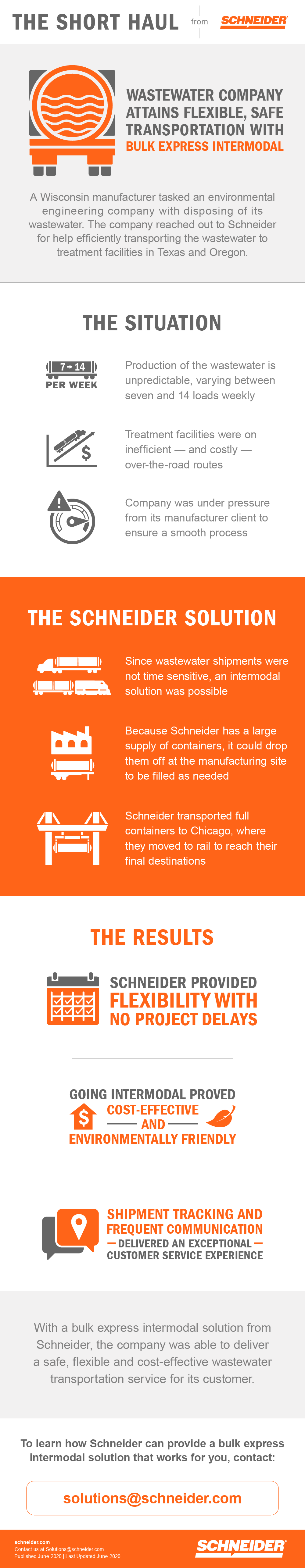 Infographic: Wastewater Company Attains Flexible, Safe Transportation with Bulk Express Intermodal