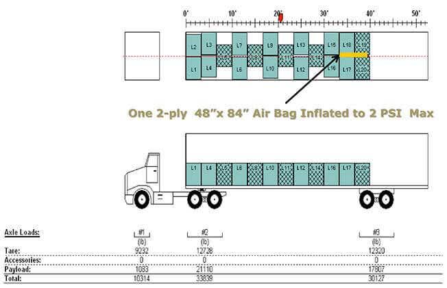 load-20 pallets-crossway
