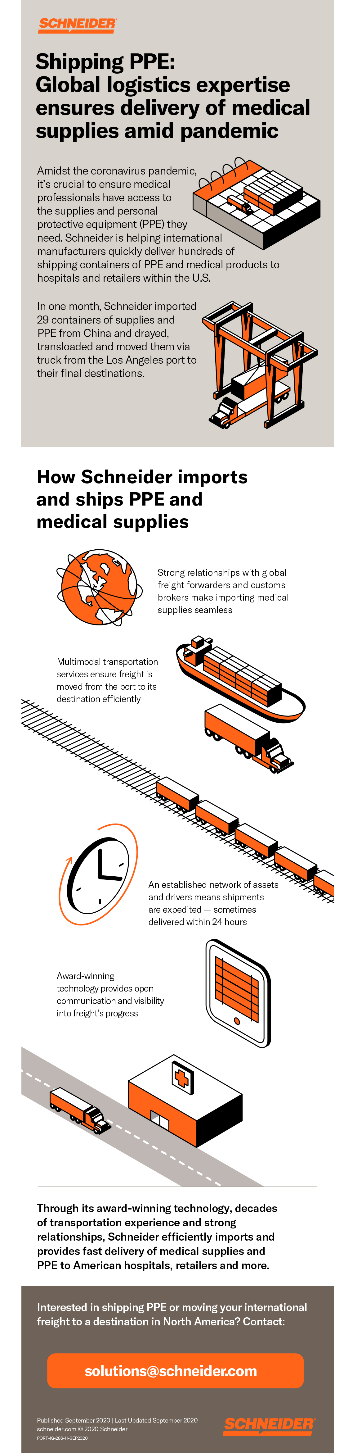 Infographic that shows how Schneider's global expertise allowed them to import and ship PPE and other medical supplies within the U.S.