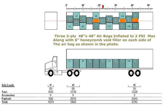 load 19 pallets