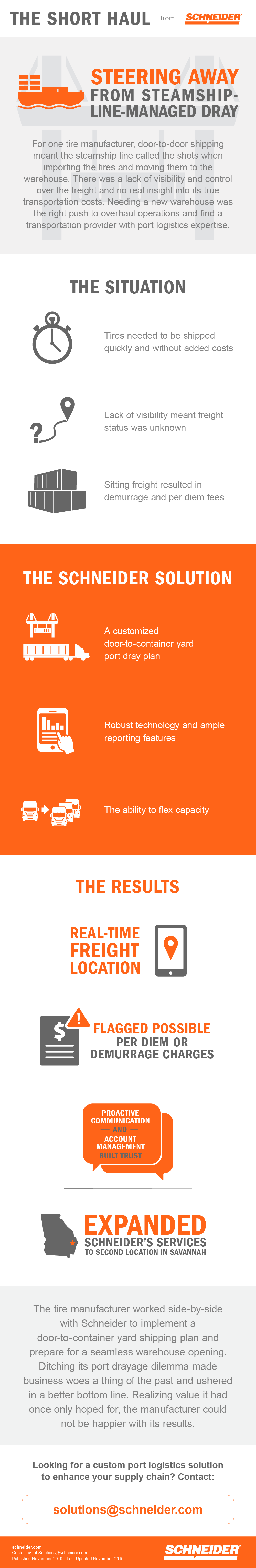 A tire manufacturer was routinely wondering where its freight was and consistently hit with added fees because of door-to-door shipping managed by the steamship line. Wanting more visibility and control of its freight, the manufacturer turned to Schneider, which implemented a door-to-container yard shipping plan with real-time visibility and no surprise charges.