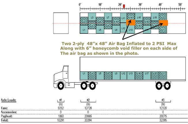 load 22 pallets