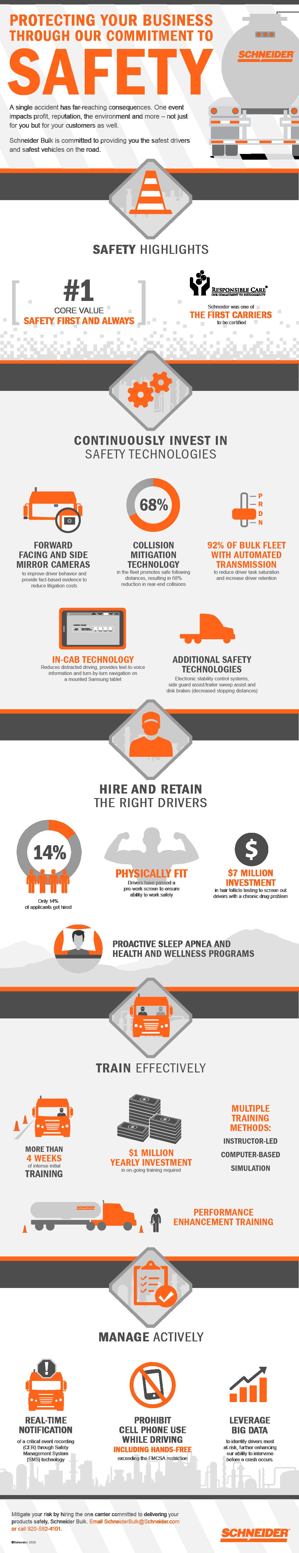 Bulk Safety Infographic