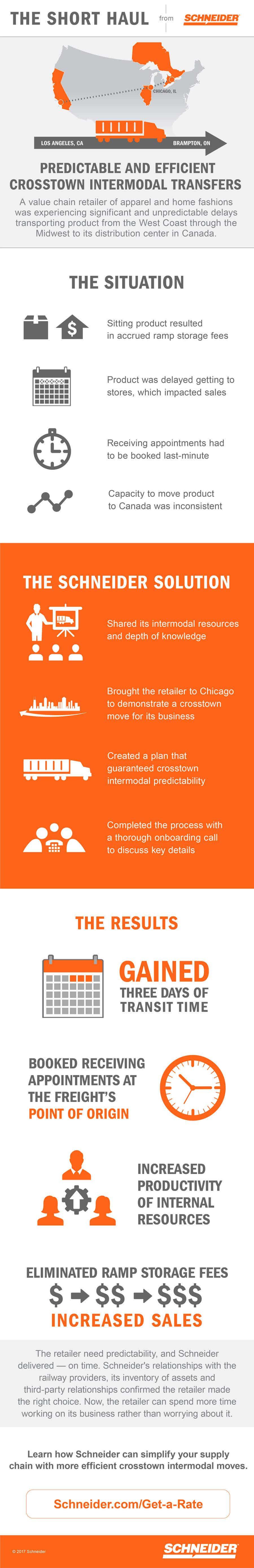 crosstown capabilities infographic