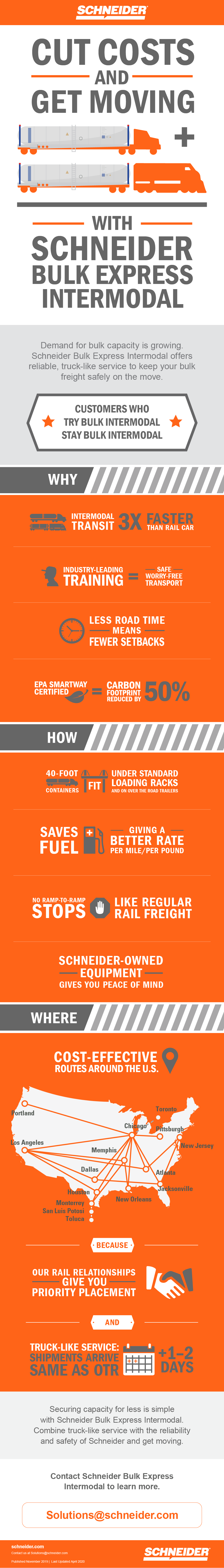 Infographic: Cut costs & get moving with Schneider Bulk Express Intermodal