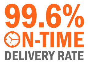 96.6 on-time delivery