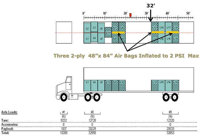 split-load-19 pallets