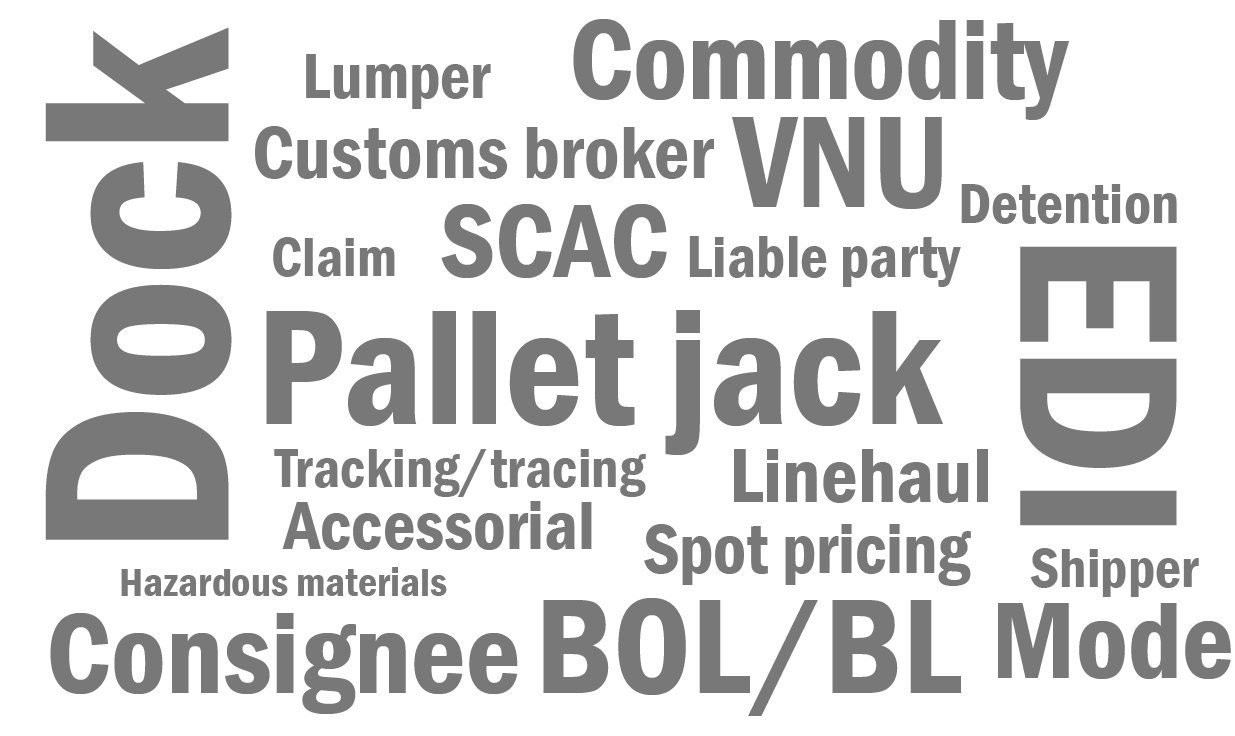 ltl terms word cloud