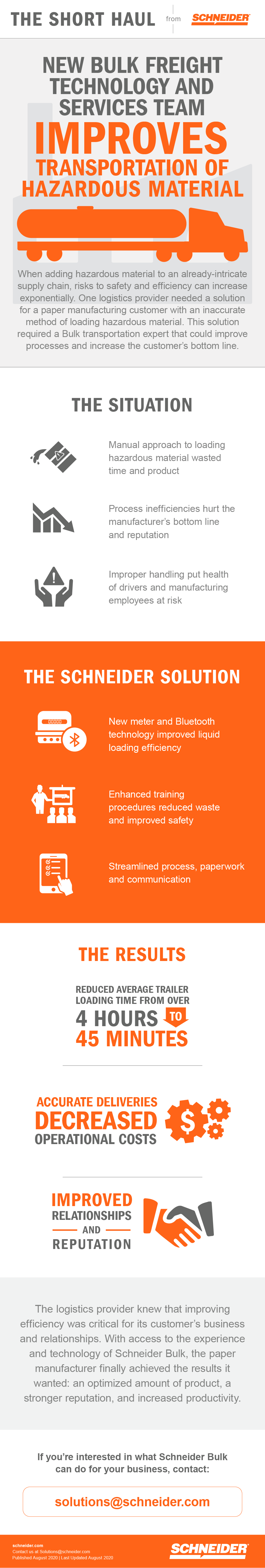 infographic showing how Schneider devised a unique bulk transportation solution that allowed a paper manufacturer to safely transport hazardous material & increase efficiency.