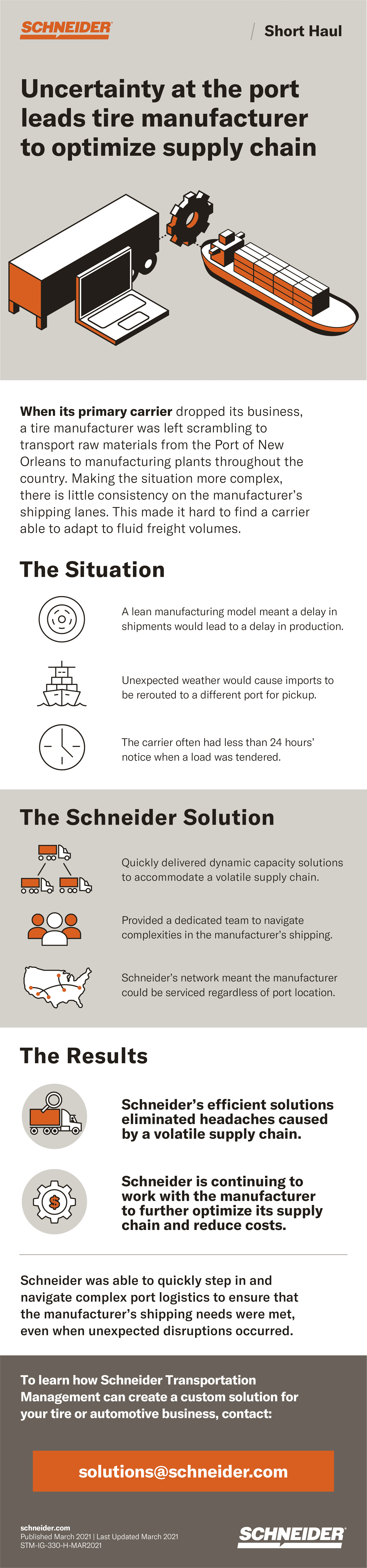 Uncertainty at the port leads tire manufacturer to optimize supply chain infographic