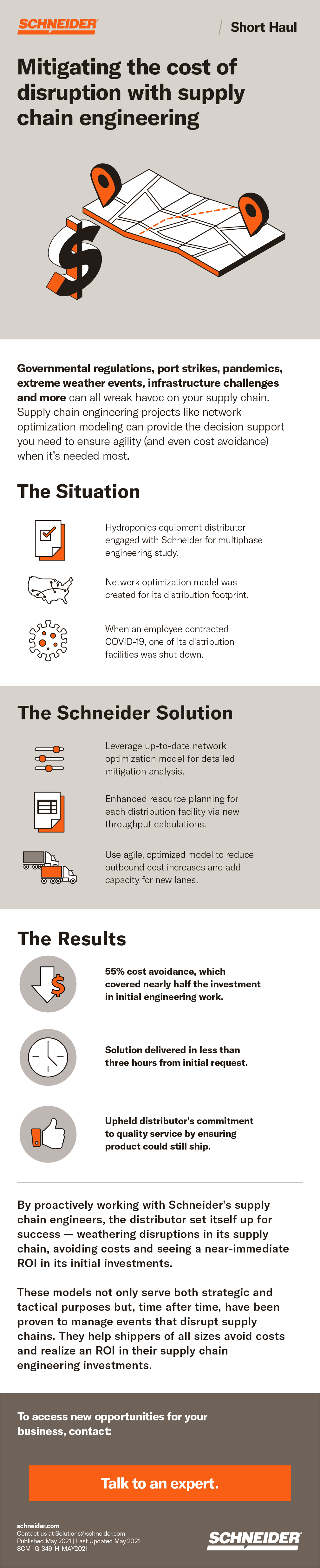 Infographic of how a distributor mitigated supply chain disruption with network optimization model