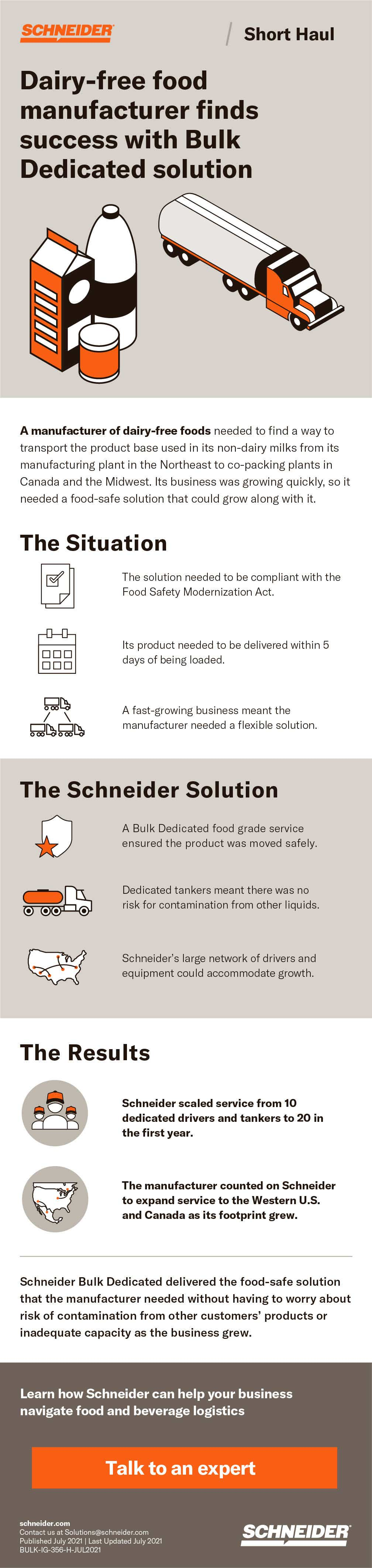 Infographic of how a bulk dairy-free milk manufacturer found shipping help with schneider