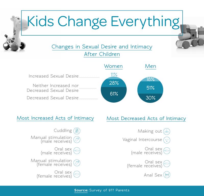 Kids Change Everything