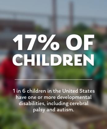 17% of Children