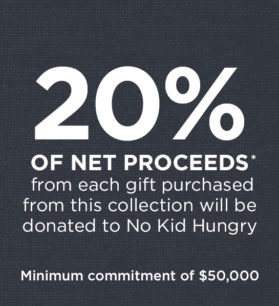 20% of Net Proceeds