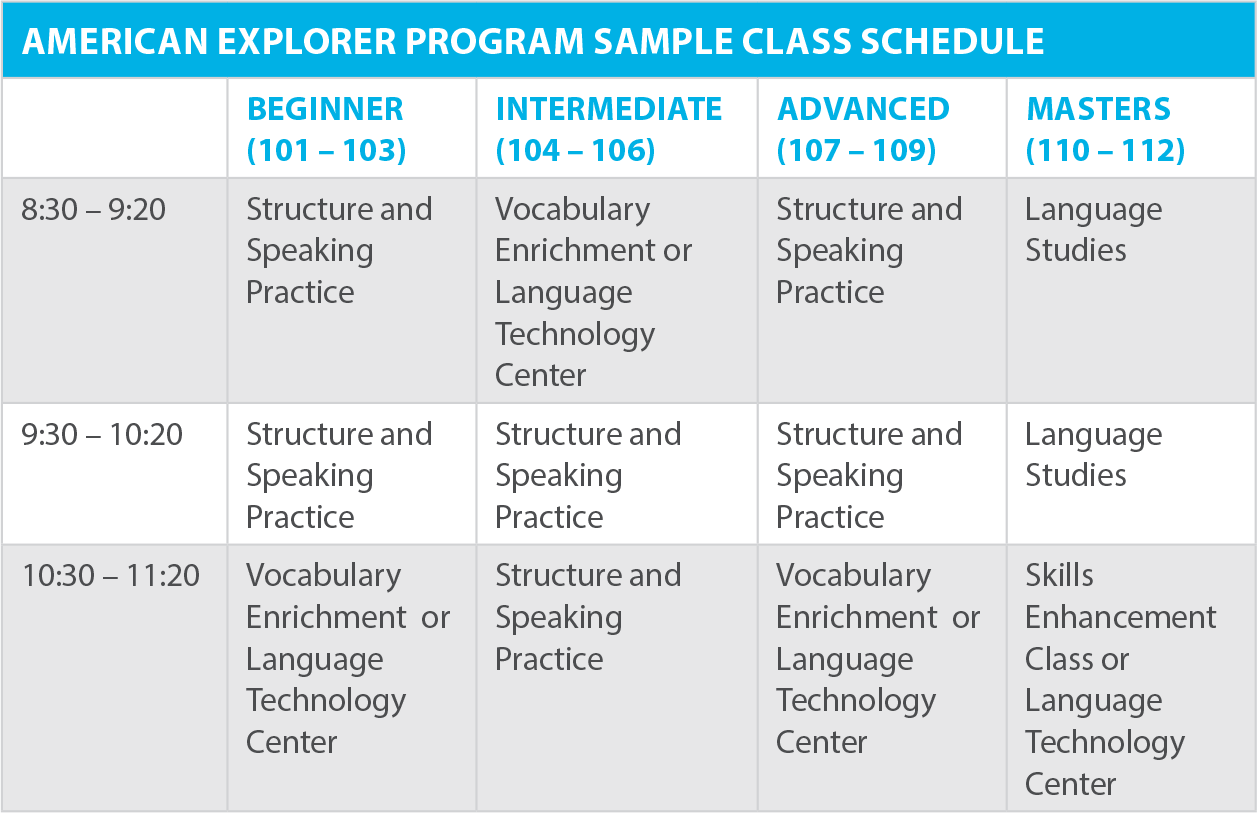 American Explorer Sample Schedule