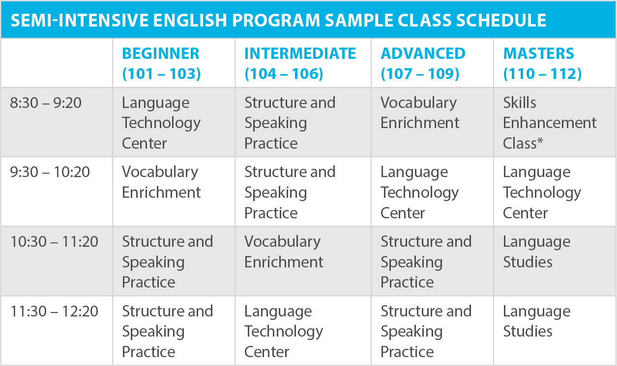 Semi-intensive English Sample Schedule