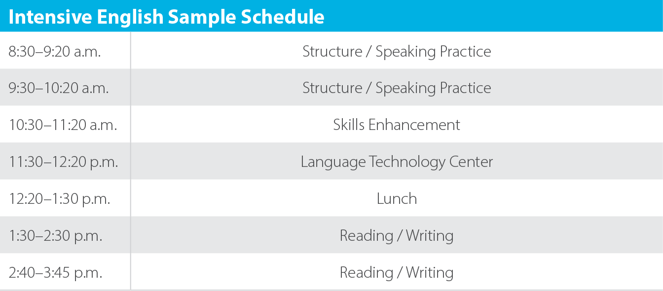Intensive English Sample Schedule