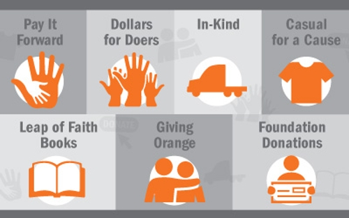 Schneider Foundation Categories