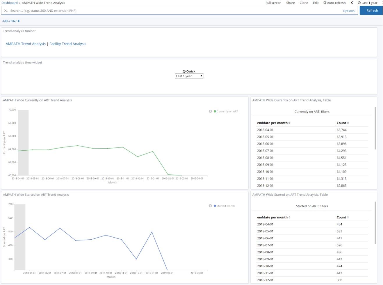 ampath-trend-analysis-blog.jpg