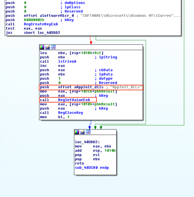 Remote dll injector: free command-line tool to inject dll into.