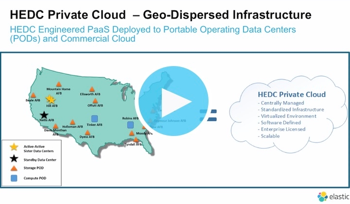 """Watch """"Monitoring and Securing a Geo-Dispersed Data Center at Hill AFB"""
