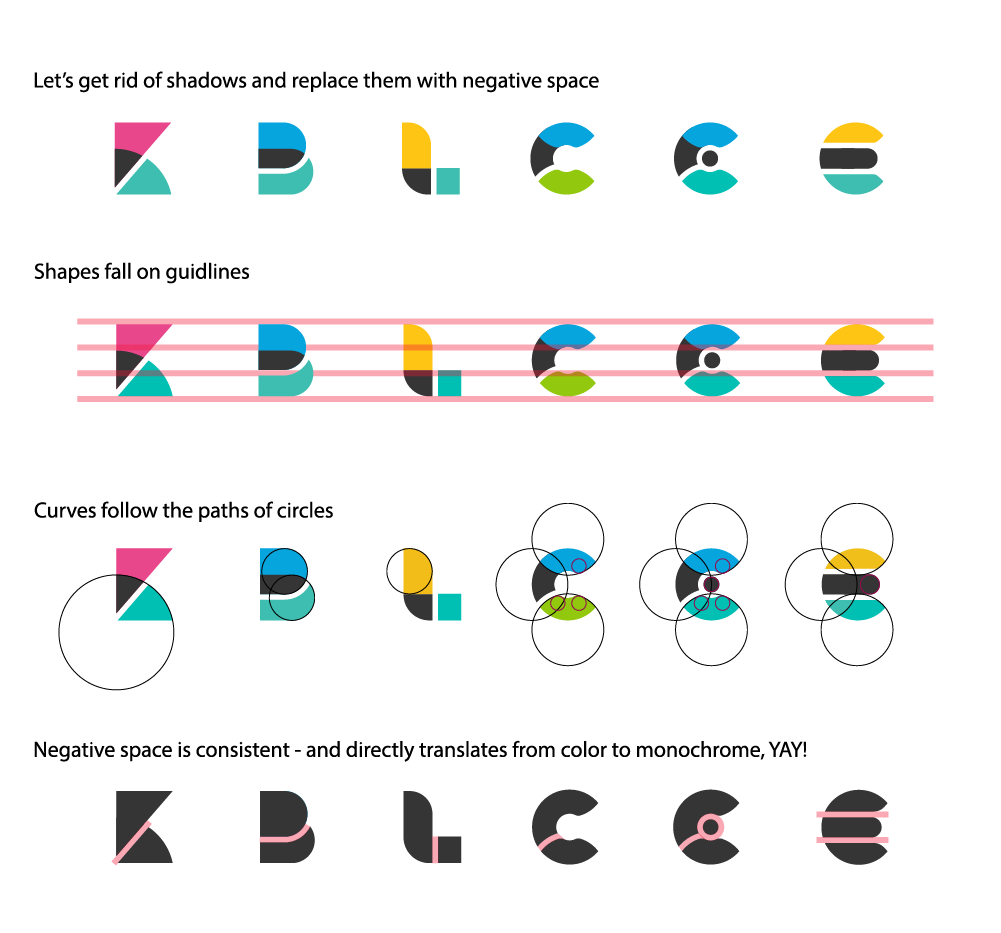 Revised logos
