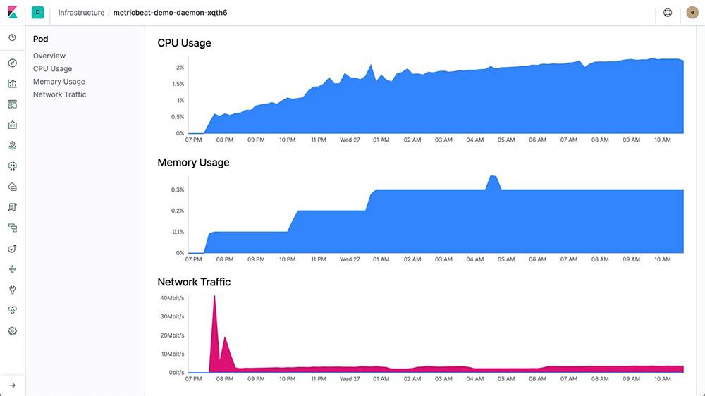 screenshot-metrics-infrastructure-monitoring-feature-page.jpg