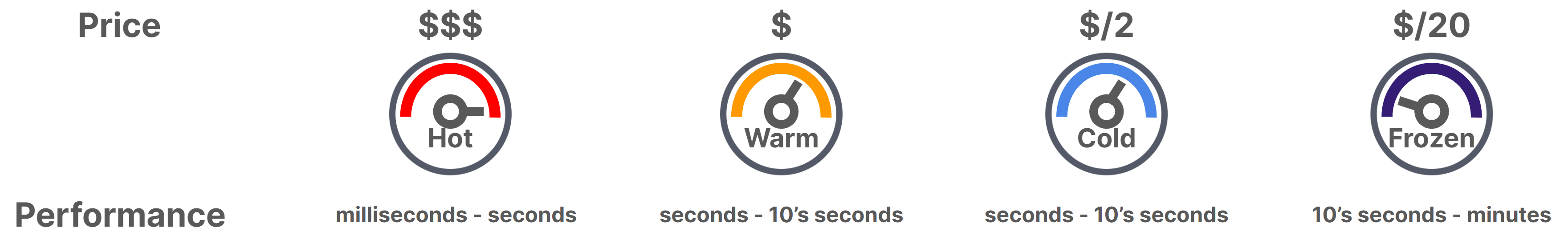 Price_Performance.PNG
