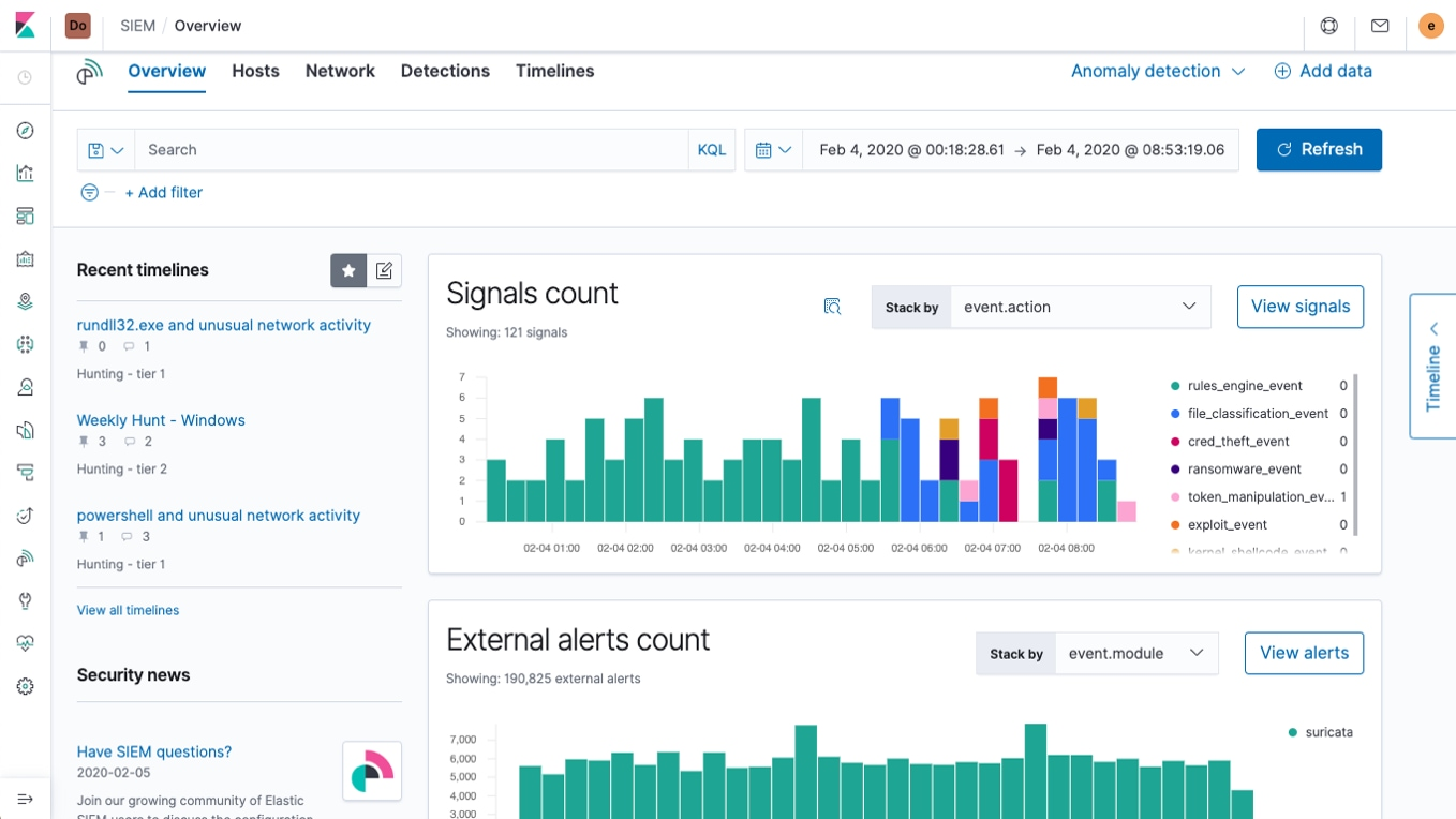 Security monitoring just got easier with the new Overview page in the Elastic SIEM app