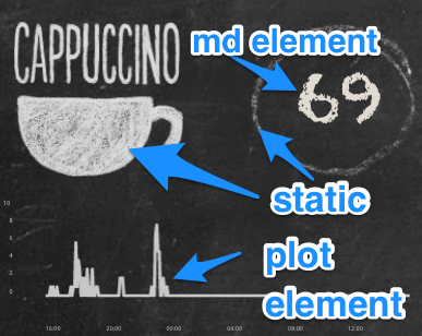 Cappuccino Block