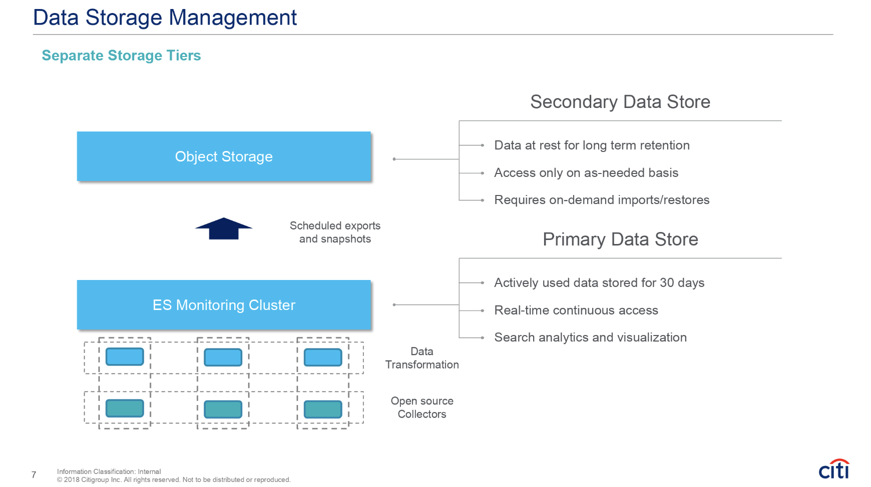 citigroup-datastorage.png