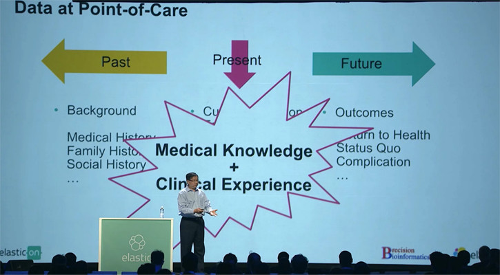 Video for Bringing Healthcare Analytics to the Point-of-Care @ Mayo Clinic