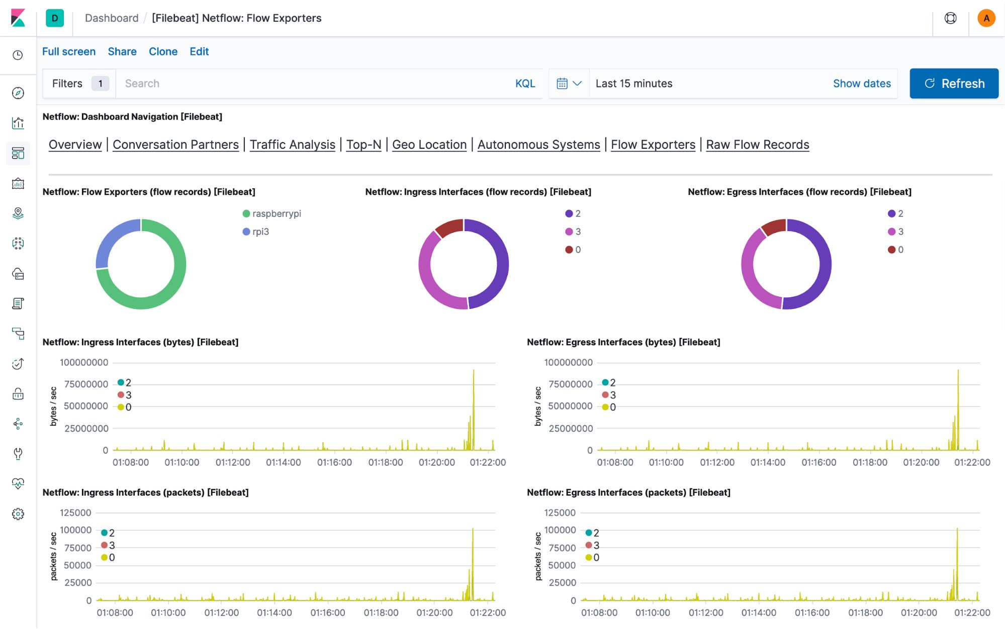 New in 7.4.0, the Netflow flow exporter dashboard