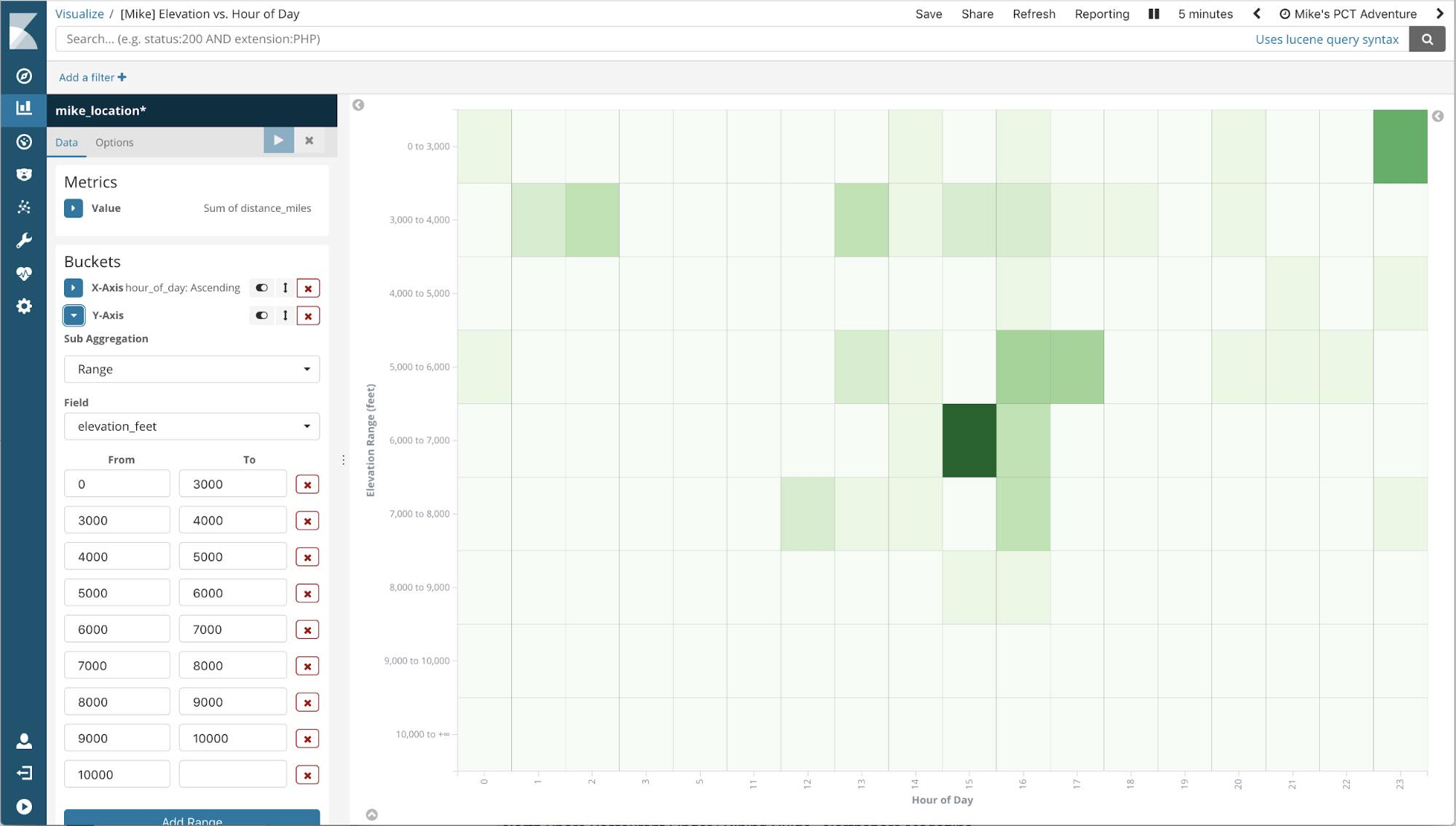 kibana-has-to-offer-heatmap-2.jpg