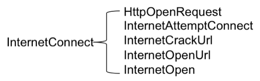 endgame-nlp.png