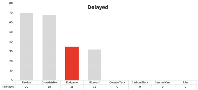 endgame-delayed.png