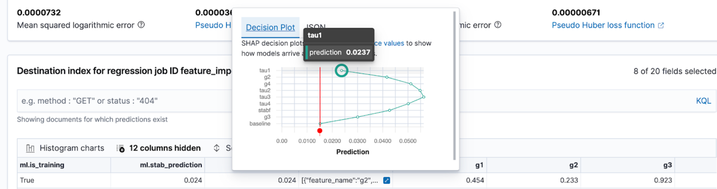 screenshot-machine-learning-decison-plot-710.png