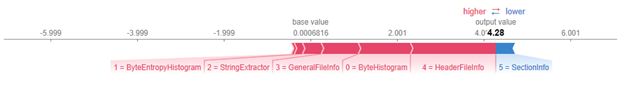 endgame-ml-black-box-force-plot-blog.png