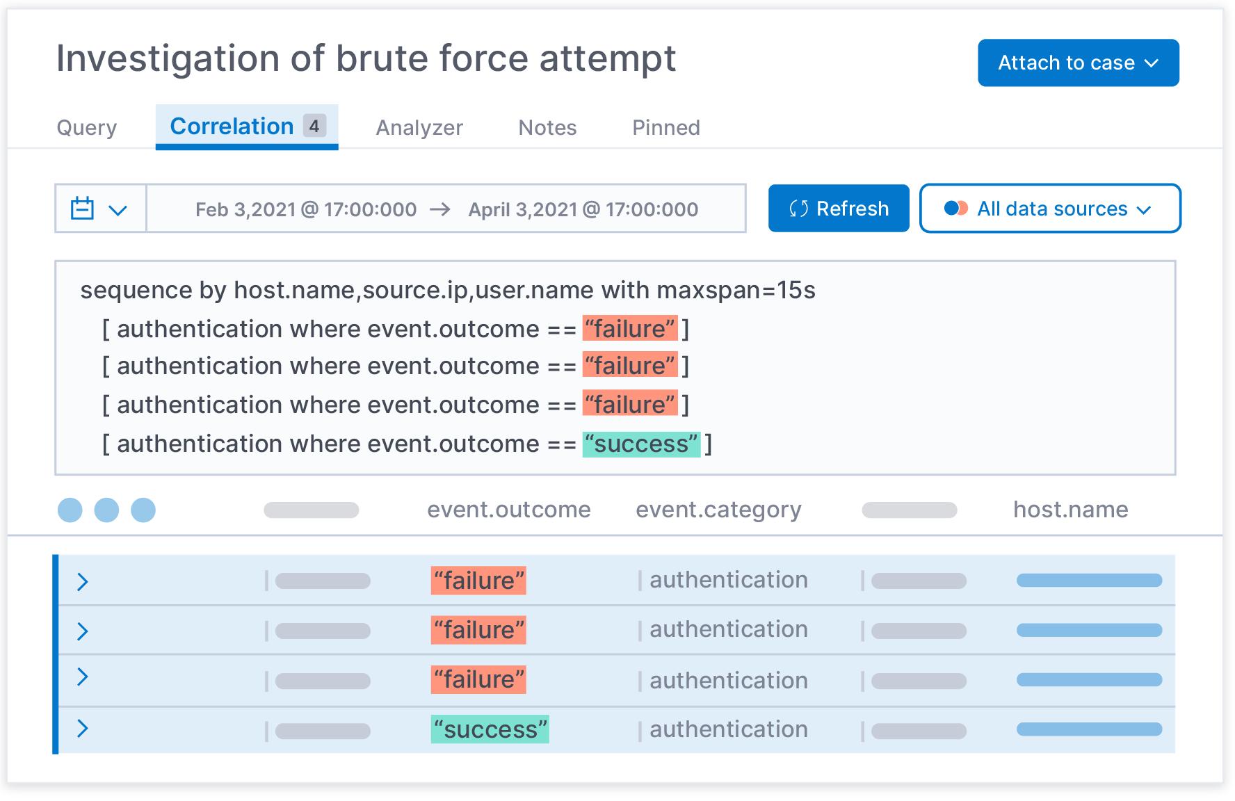 2-brute-force-blog-ecs.png