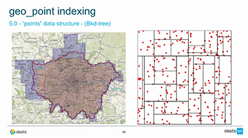 Video for The State of Geo in Elasticsearch