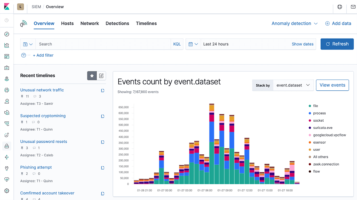 screenshot-siem-overview-events-ecs.png