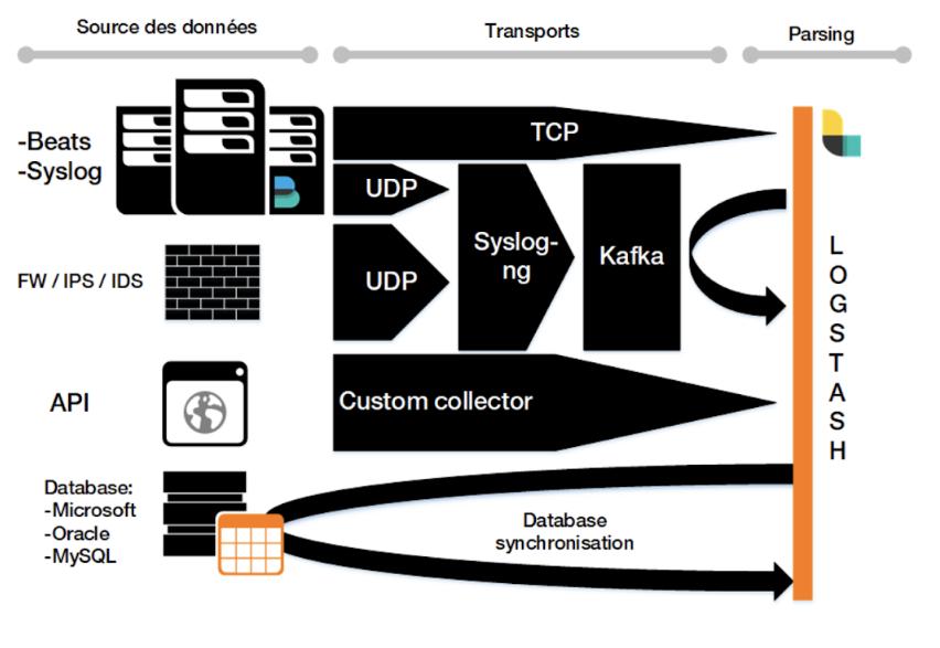 blog-orange-business-architecture-diagram.png